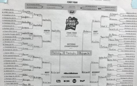 How Likely is a Perfect March Madness Bracket?