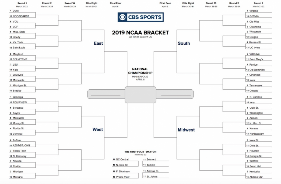 This is a copy of a blank bracket from last year's March Madness. My family and I fill one out each year and compete to see who has the best bracket.